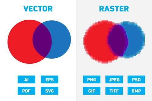 vectorVraster3